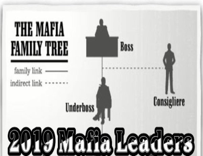 Bosses and Hierarchies of Mafia families heading into 2019