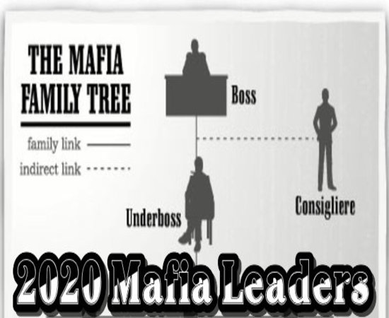 2020 Mafia Leaders