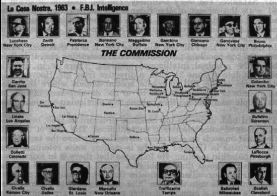 """""""The Commission"""" chart, La Cosa Nostra, 1963. The Lucchese crime family can trace it's American roots back to the 1920s."""