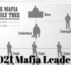 Mafia Bosses and Hierarchies Heading into 2021